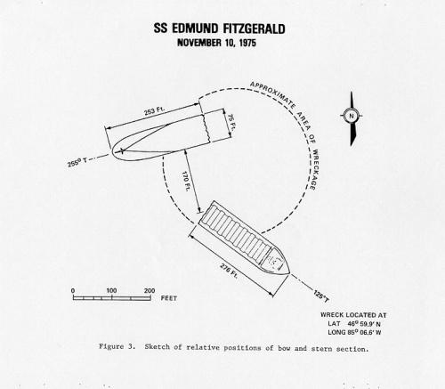 edmund fitzgerald wreck map